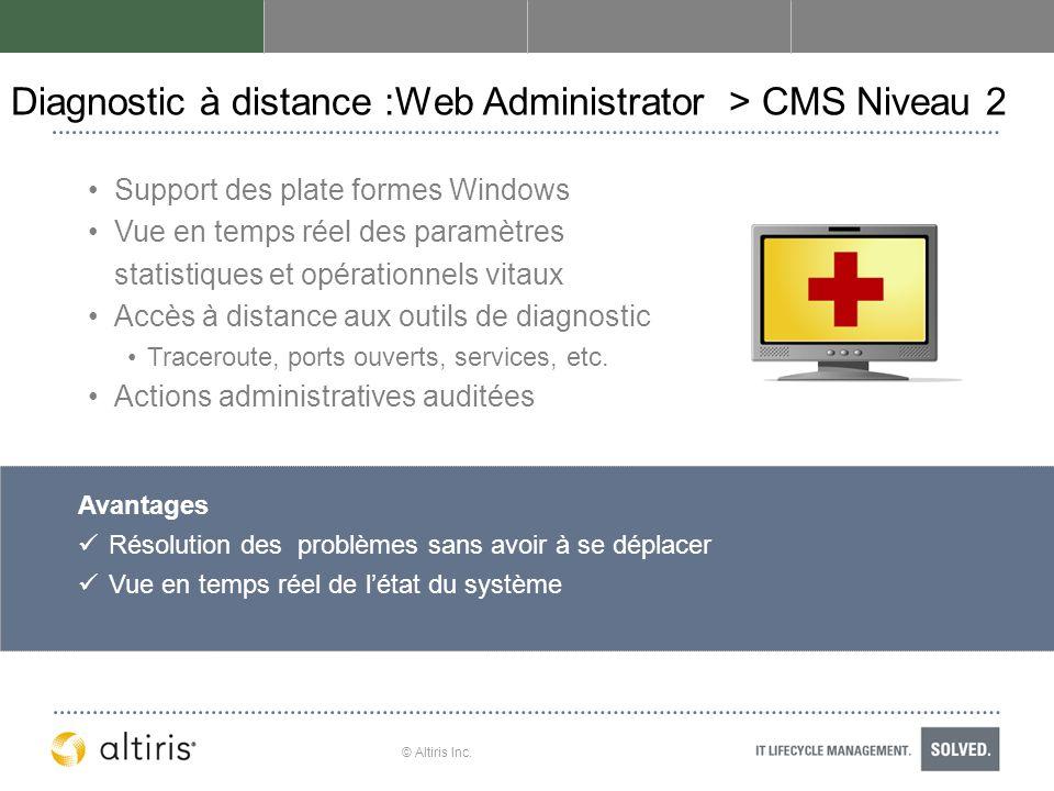 © Altiris Inc. Diagnostic à distance :Web Administrator > CMS Niveau 2 Support des plate formes Windows Vue en temps réel des paramètres statistiques