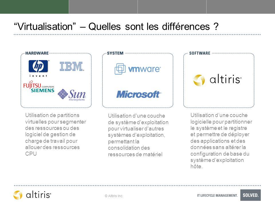 © Altiris Inc. Virtualisation – Quelles sont les différences ? Utilisation dune couche logicielle pour partitionner le système et le registre et perme