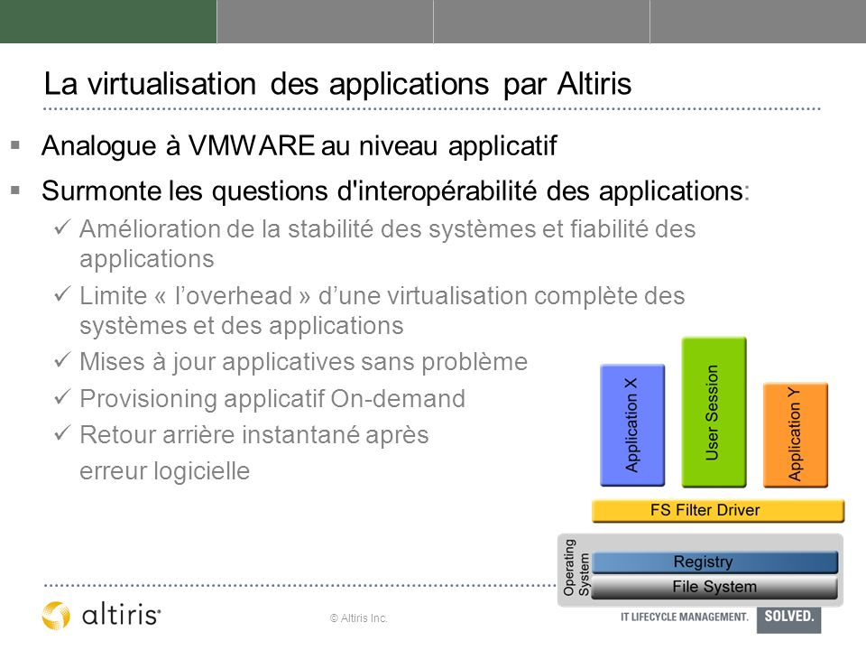 © Altiris Inc. La virtualisation des applications par Altiris Analogue à VMWARE au niveau applicatif Surmonte les questions d'interopérabilité des app