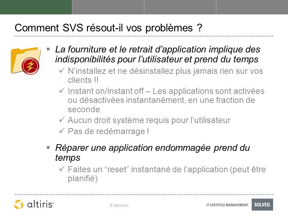 © Altiris Inc. Comment SVS résout-il vos problèmes ? La fourniture et le retrait dapplication implique des indisponibilités pour lutilisateur et prend