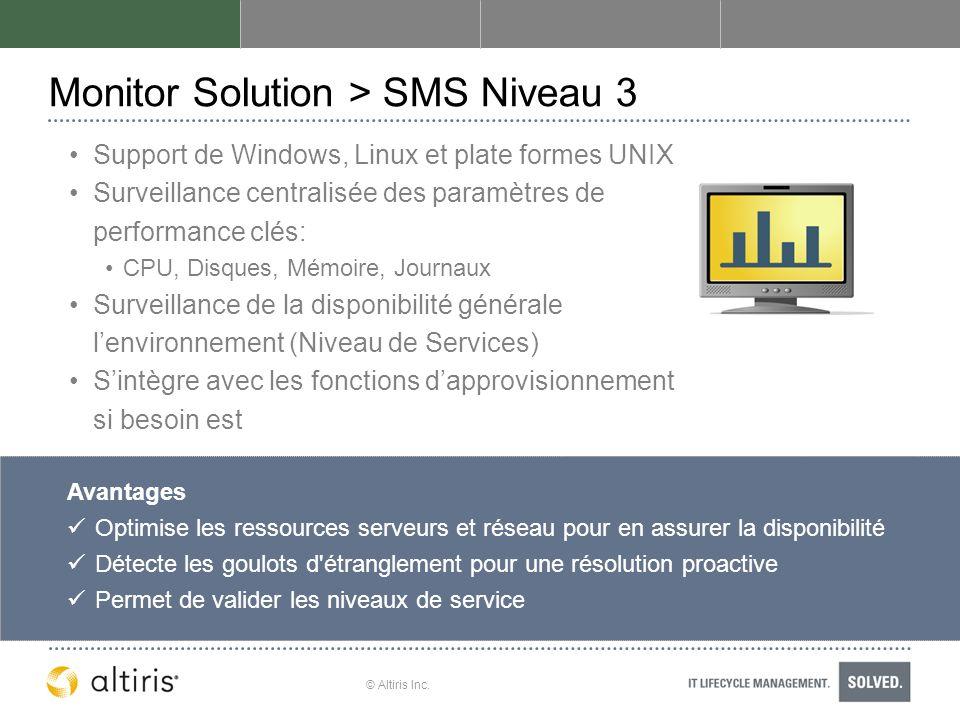 © Altiris Inc. Monitor Solution > SMS Niveau 3 Support de Windows, Linux et plate formes UNIX Surveillance centralisée des paramètres de performance c