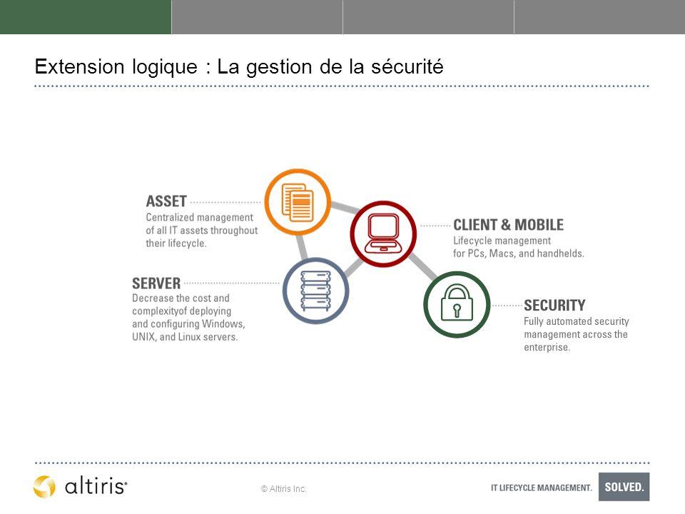 © Altiris Inc. Extension logique : La gestion de la sécurité