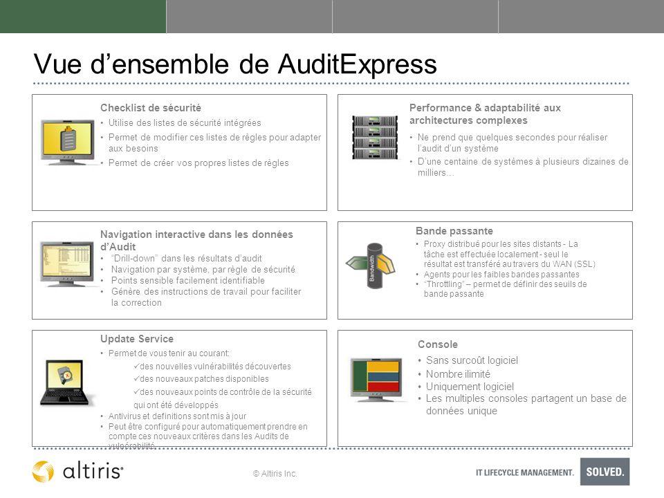© Altiris Inc. Vue densemble de AuditExpress Navigation interactive dans les données dAudit Drill-down dans les résultats daudit Navigation par systèm