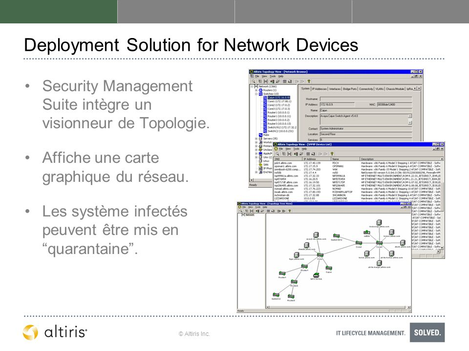© Altiris Inc. Deployment Solution for Network Devices Security Management Suite intègre un visionneur de Topologie. Affiche une carte graphique du ré