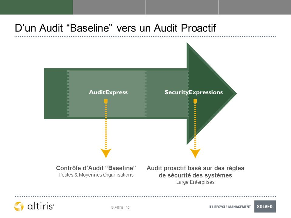 © Altiris Inc. Dun Audit Baseline vers un Audit Proactif Audit proactif basé sur des règles de sécurité des systèmes Large Enterprises Contrôle dAudit