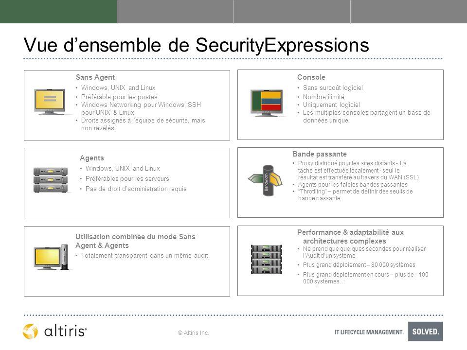 © Altiris Inc. Vue densemble de SecurityExpressions Performance & adaptabilité aux architectures complexes Ne prend que quelques secondes pour réalise
