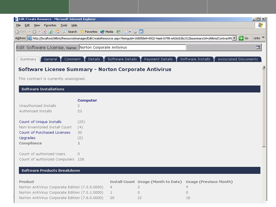 © Altiris Inc. AMS 1 > Software License Summary