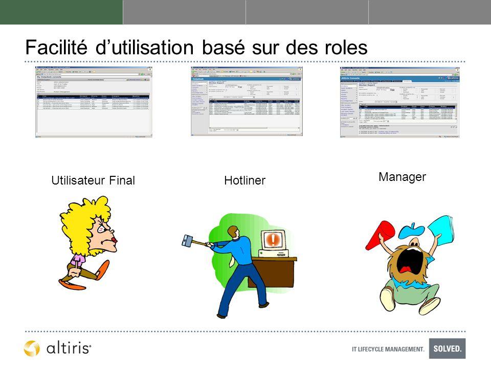 Facilité dutilisation basé sur des roles Utilisateur FinalHotliner Manager