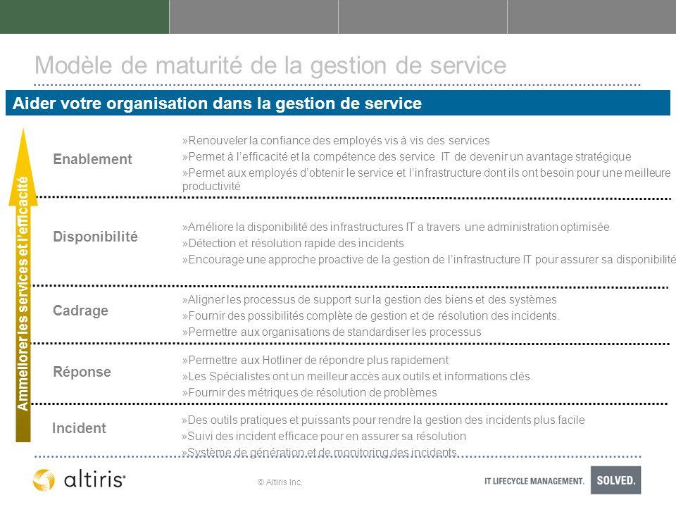 © Altiris Inc. Modèle de maturité de la gestion de service » Des outils pratiques et puissants pour rendre la gestion des incidents plus facile » Suiv