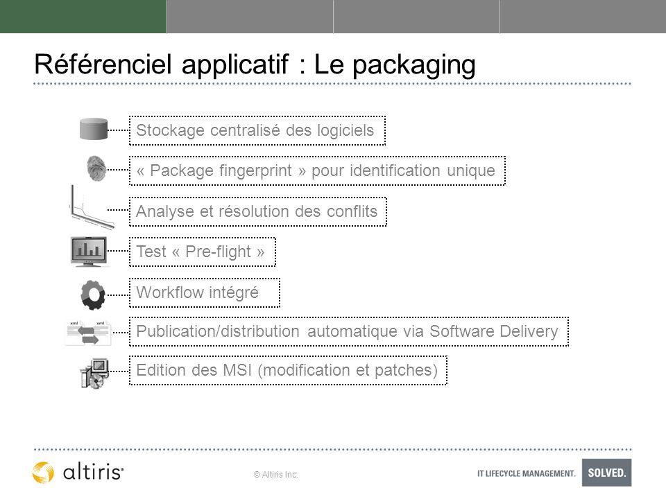 © Altiris Inc. « Package fingerprint » pour identification unique Référenciel applicatif : Le packaging Stockage centralisé des logiciels Test « Pre-f