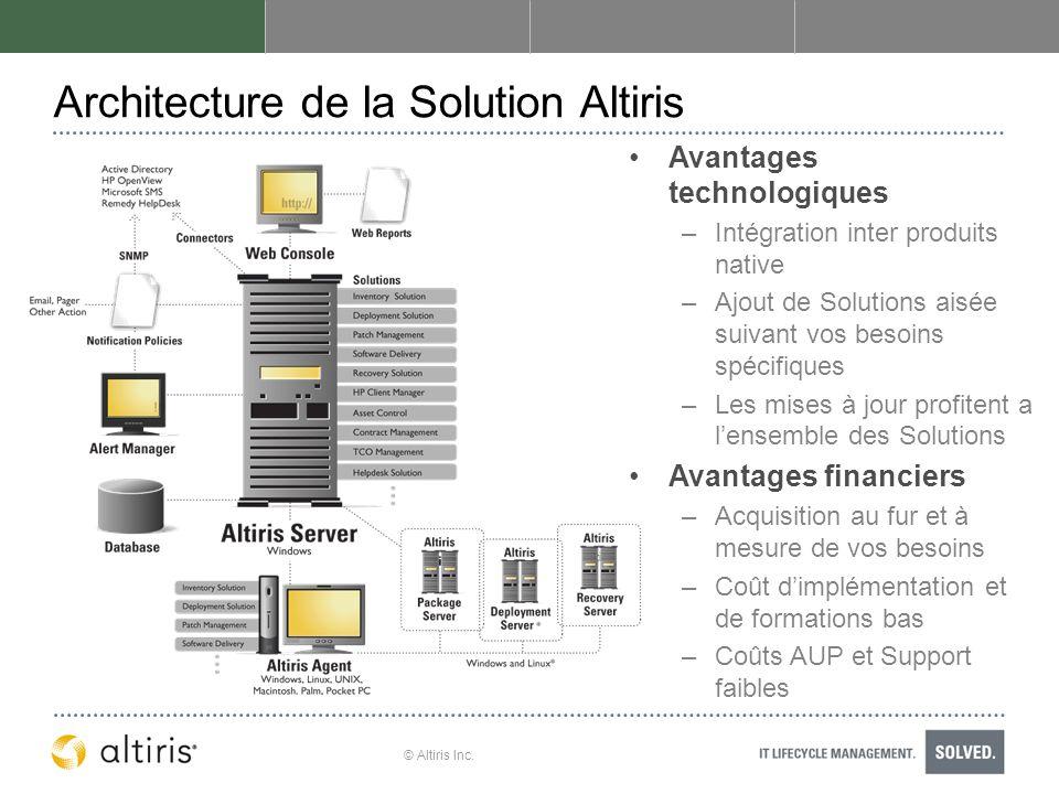 © Altiris Inc. Architecture de la Solution Altiris Avantages technologiques –Intégration inter produits native –Ajout de Solutions aisée suivant vos b