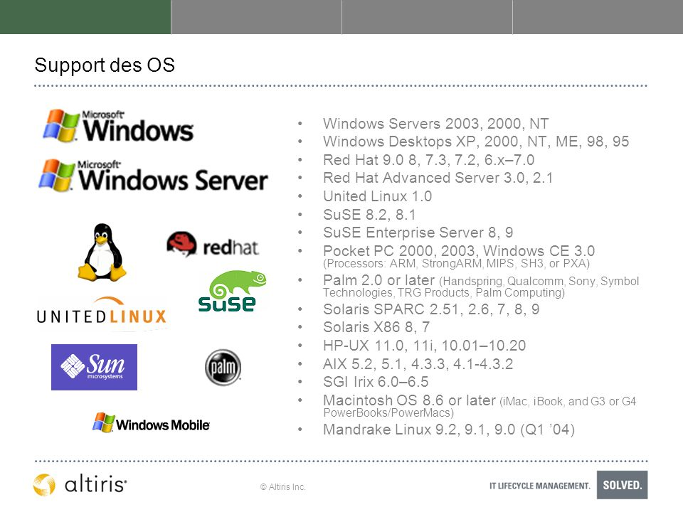 © Altiris Inc. Support des OS Windows Servers 2003, 2000, NT Windows Desktops XP, 2000, NT, ME, 98, 95 Red Hat 9.0 8, 7.3, 7.2, 6.x–7.0 Red Hat Advanc