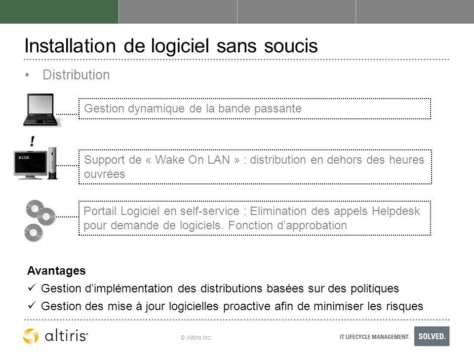 © Altiris Inc. Gestion dynamique de la bande passante Distribution Installation de logiciel sans soucis Support de « Wake On LAN » : distribution en d