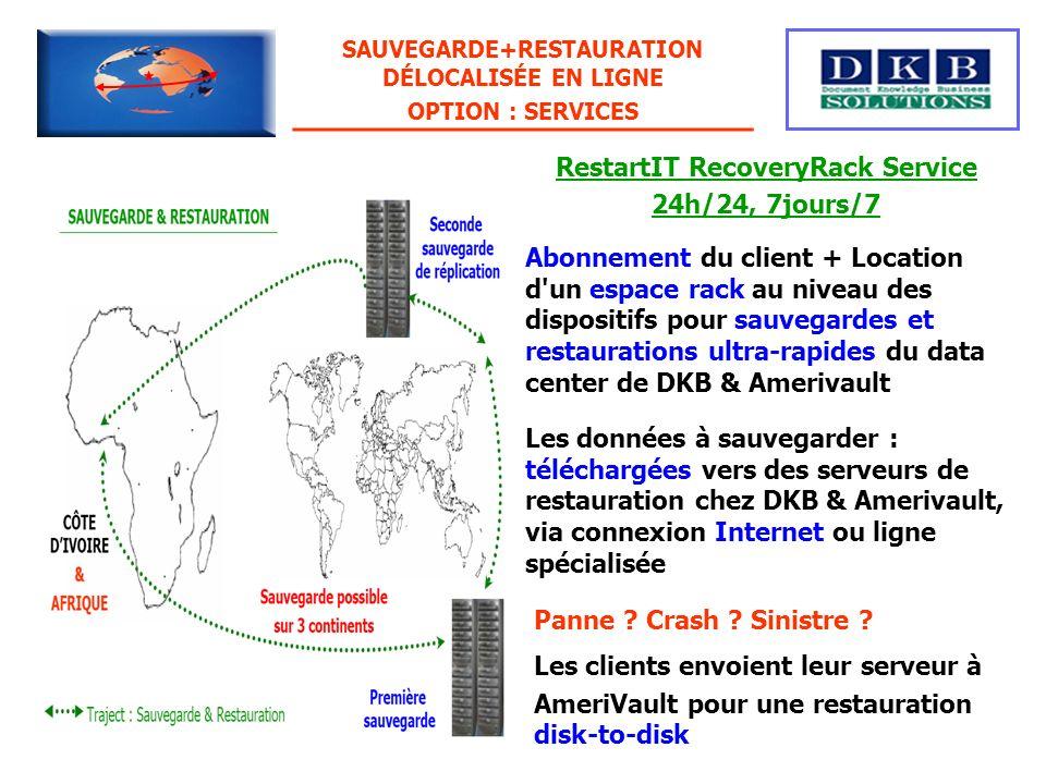 SAUVEGARDE+RESTAURATION DÉLOCALISÉE EN LIGNE OPTION : SERVICES RestartIT RecoveryRack Service 24h/24, 7jours/7 Abonnement du client + Location d'un es