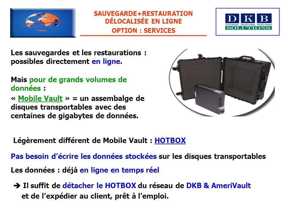 Les sauvegardes et les restaurations : possibles directement en ligne. Légèrement différent de Mobile Vault : HOTBOX Mais pour de grands volumes de do