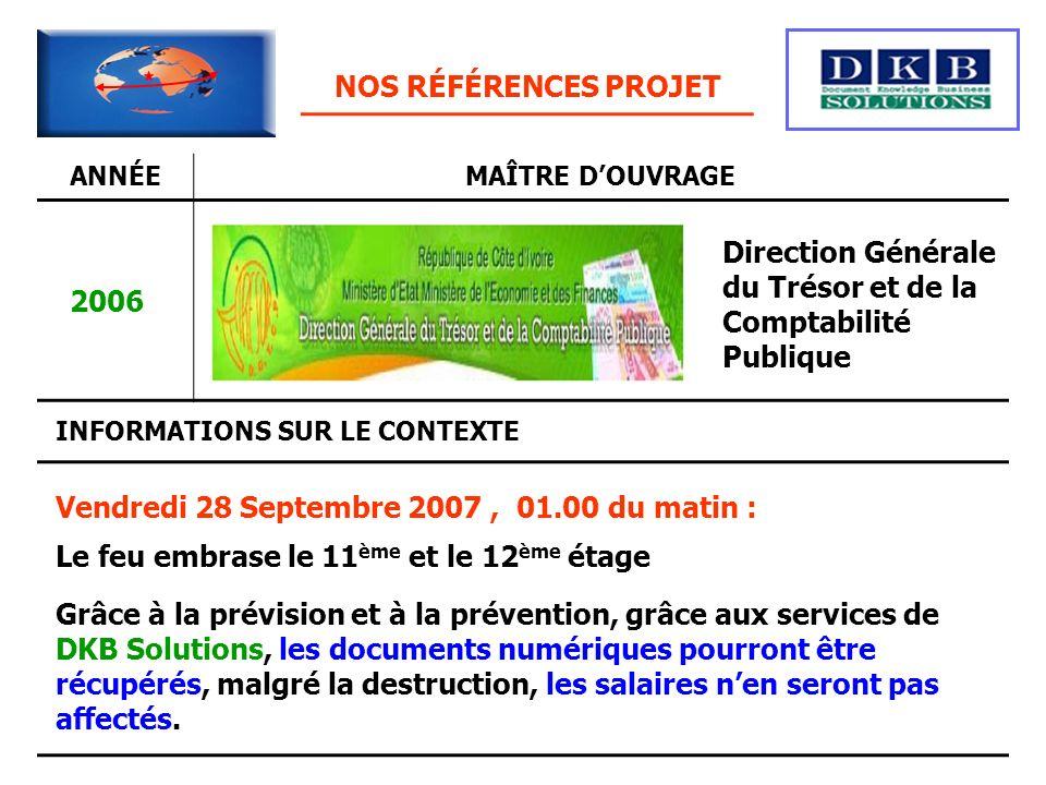 NOS RÉFÉRENCES PROJET ANNÉEMAÎTRE DOUVRAGE 2006 Vendredi 28 Septembre 2007, 01.00 du matin : Direction Générale du Trésor et de la Comptabilité Publiq