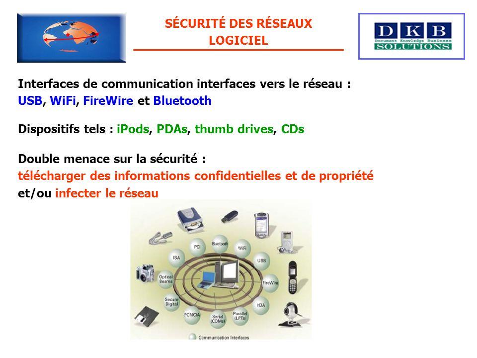 SÉCURITÉ DES RÉSEAUX LOGICIEL Interfaces de communication interfaces vers le réseau : USB, WiFi, FireWire et Bluetooth Dispositifs tels : iPods, PDAs,