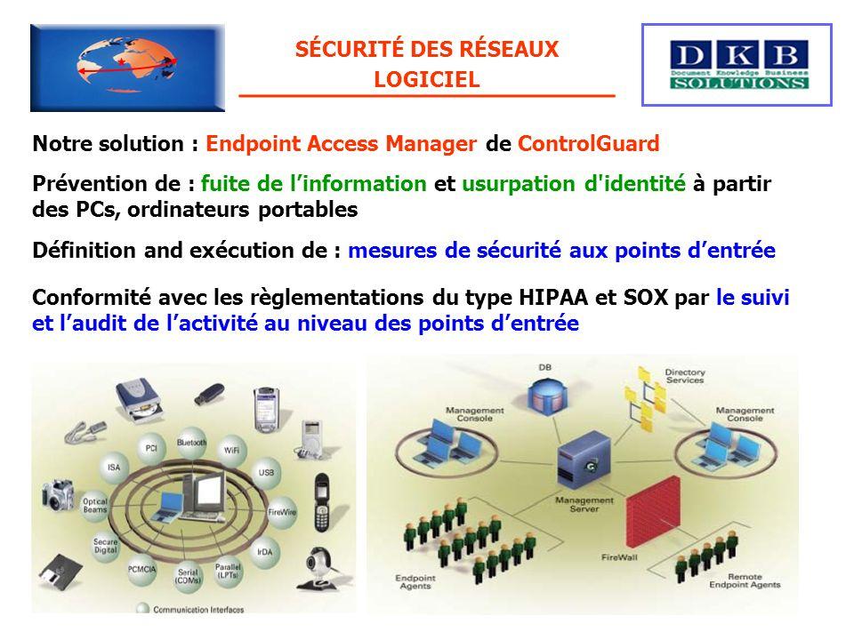 Notre solution : Endpoint Access Manager de ControlGuard Prévention de : fuite de linformation et usurpation d'identité à partir des PCs, ordinateurs