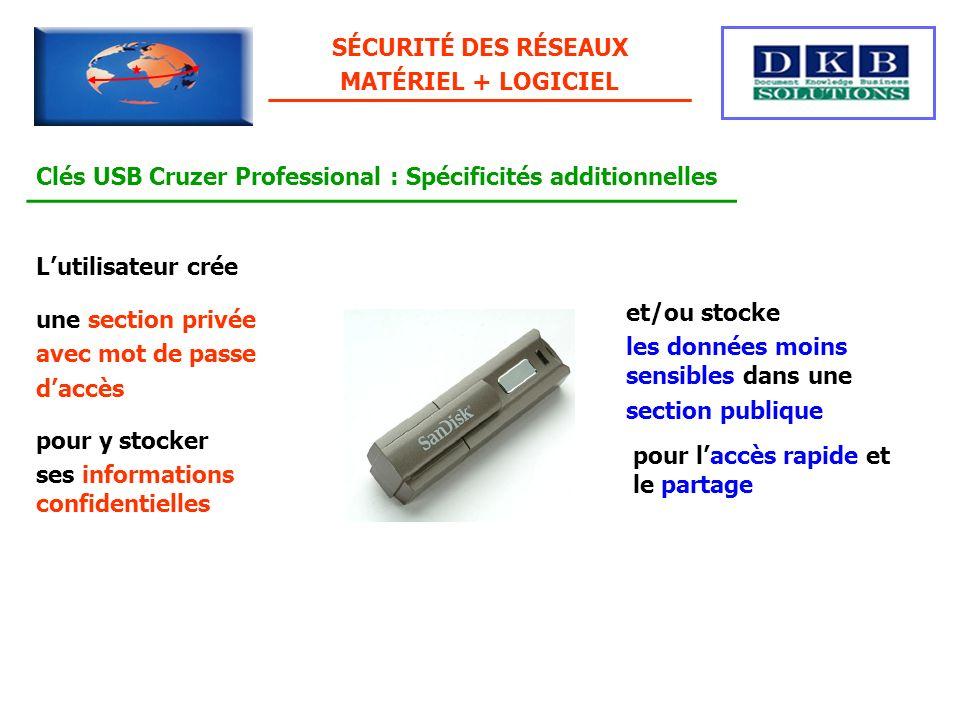 Clés USB Cruzer Professional : Spécificités additionnelles Lutilisateur crée une section privée avec mot de passe daccès et/ou stocke les données moin