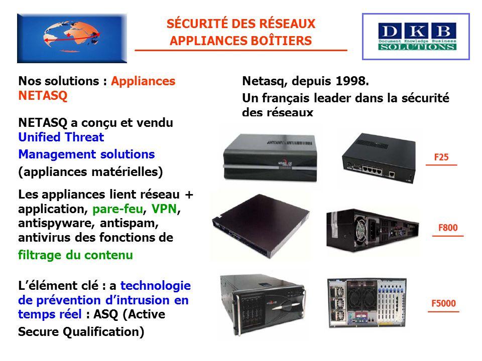 Nos solutions : Appliances NETASQ Netasq, depuis 1998. Un français leader dans la sécurité des réseaux NETASQ a conçu et vendu Unified Threat Manageme