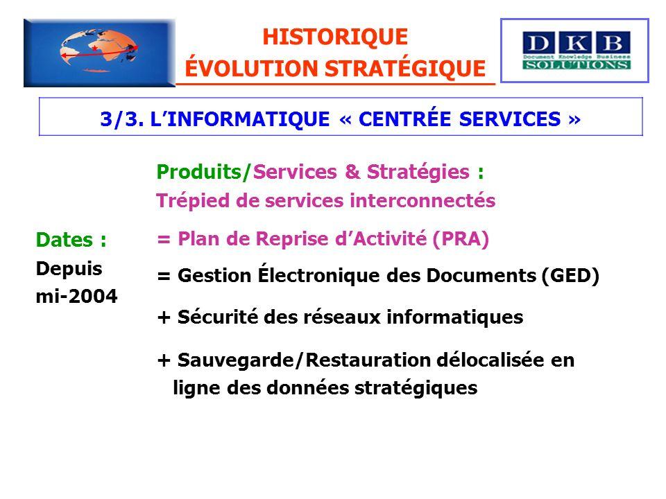 3/3. LINFORMATIQUE « CENTRÉE SERVICES » Dates : Depuis mi-2004 Produits/Services & Stratégies : Trépied de services interconnectés = Plan de Reprise d