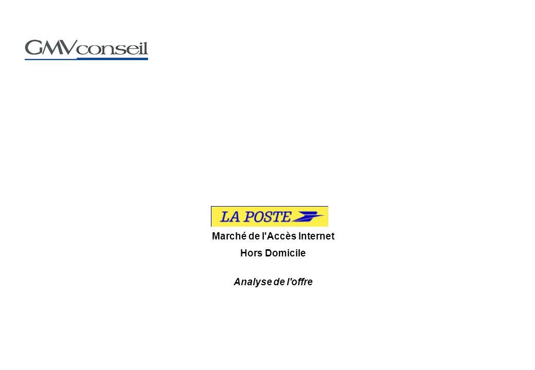 Marché de l'Accès Internet Hors Domicile Analyse de l'offre