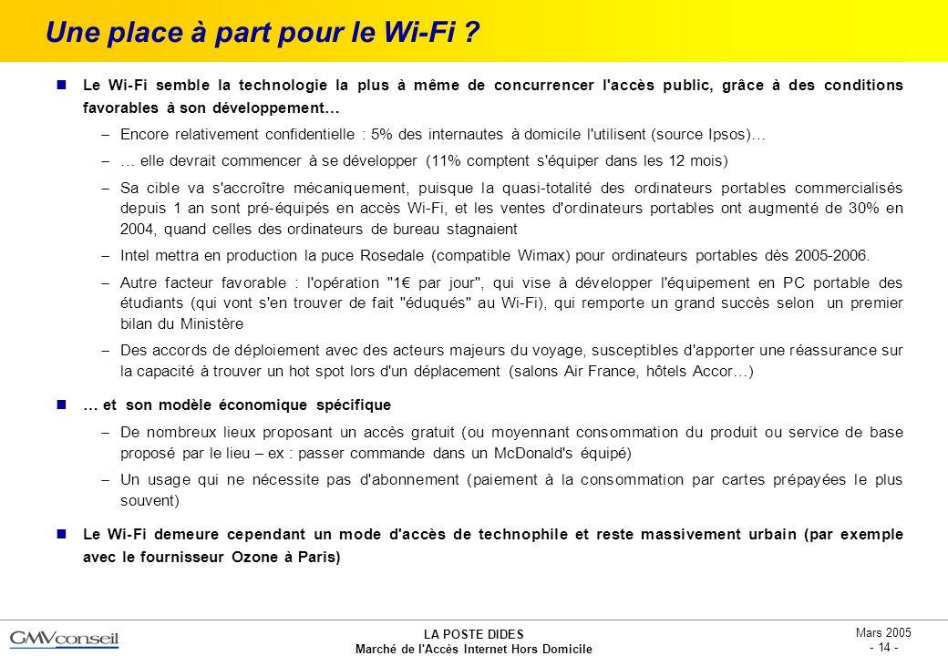 LA POSTE DIDES Marché de l'Accès Internet Hors Domicile Mars 2005 - 14 - Une place à part pour le Wi-Fi ? Le Wi-Fi semble la technologie la plus à mêm