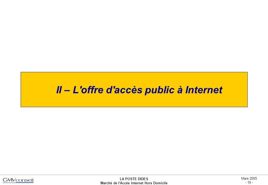 LA POSTE DIDES Marché de l'Accès Internet Hors Domicile Mars 2005 - 19 - II – L'offre d'accès public à Internet