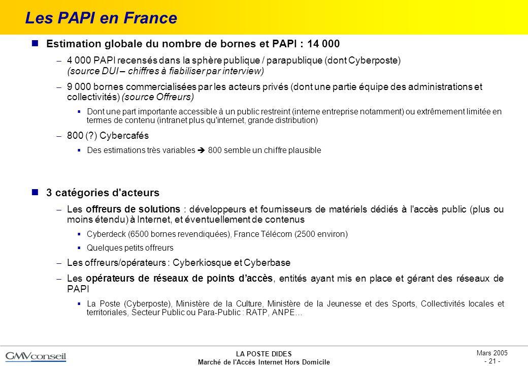 LA POSTE DIDES Marché de l'Accès Internet Hors Domicile Mars 2005 - 21 - Les PAPI en France Estimation globale du nombre de bornes et PAPI : 14 000 4