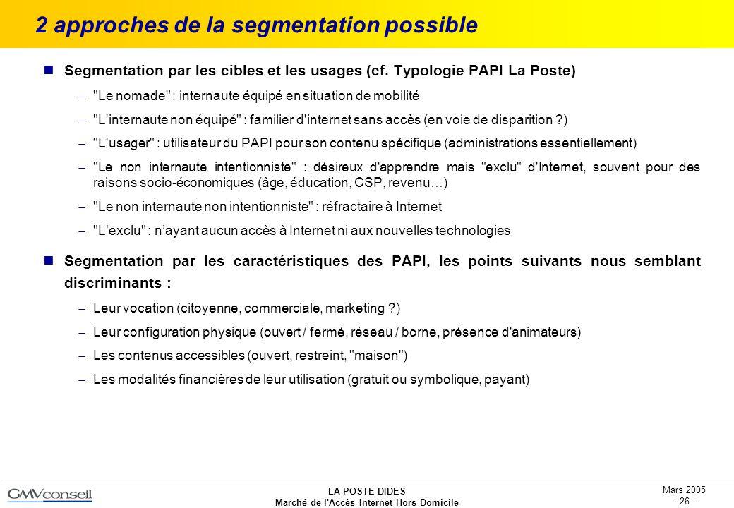 LA POSTE DIDES Marché de l'Accès Internet Hors Domicile Mars 2005 - 26 - 2 approches de la segmentation possible Segmentation par les cibles et les us