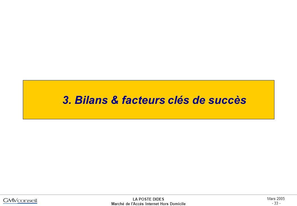 LA POSTE DIDES Marché de l'Accès Internet Hors Domicile Mars 2005 - 33 - 3. Bilans & facteurs clés de succès