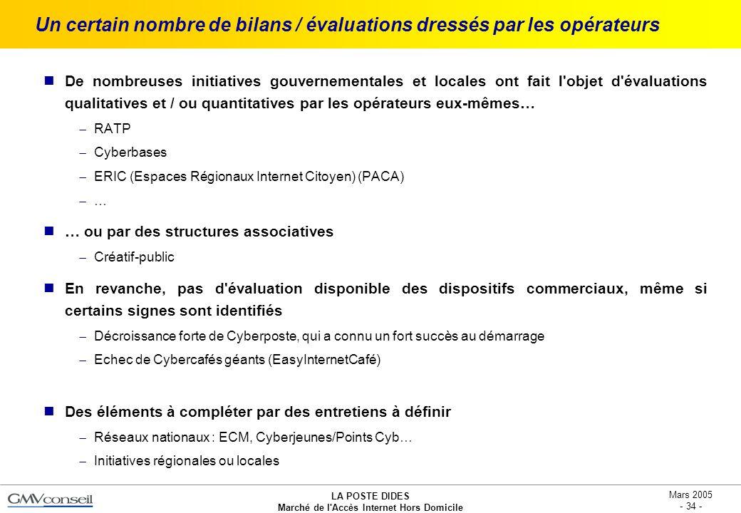 LA POSTE DIDES Marché de l'Accès Internet Hors Domicile Mars 2005 - 34 - Un certain nombre de bilans / évaluations dressés par les opérateurs De nombr
