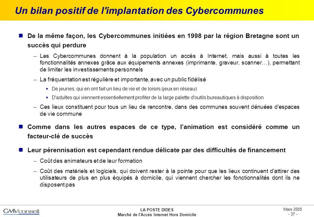 LA POSTE DIDES Marché de l'Accès Internet Hors Domicile Mars 2005 - 37 - Un bilan positif de l'implantation des Cybercommunes De la même façon, les Cy