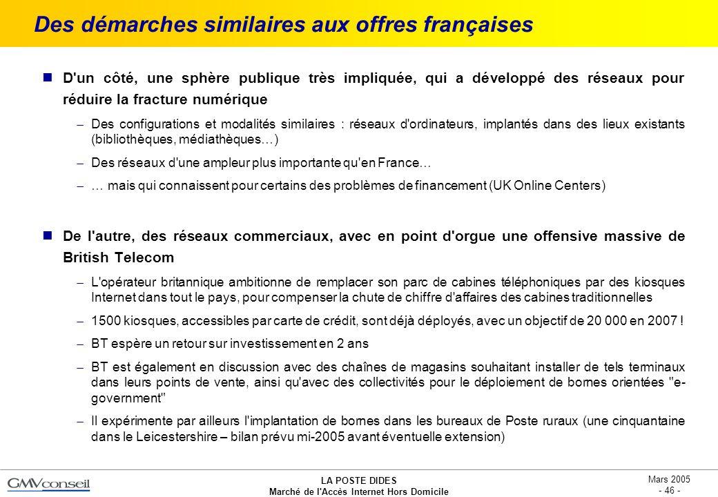 LA POSTE DIDES Marché de l'Accès Internet Hors Domicile Mars 2005 - 46 - Des démarches similaires aux offres françaises D'un côté, une sphère publique