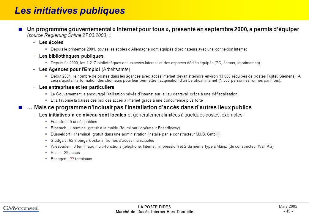 LA POSTE DIDES Marché de l'Accès Internet Hors Domicile Mars 2005 - 49 - Les initiatives publiques Un programme gouvernemental « Internet pour tous »,