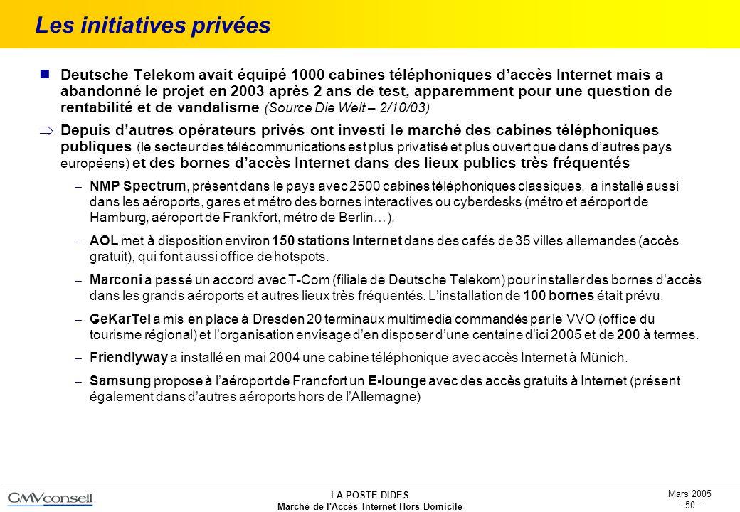LA POSTE DIDES Marché de l'Accès Internet Hors Domicile Mars 2005 - 50 - Les initiatives privées Deutsche Telekom avait équipé 1000 cabines téléphoniq