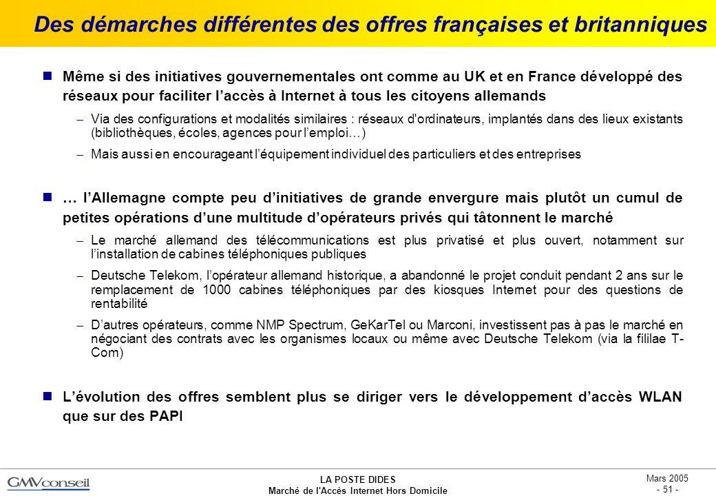 LA POSTE DIDES Marché de l'Accès Internet Hors Domicile Mars 2005 - 51 - Des démarches différentes des offres françaises et britanniques Même si des i