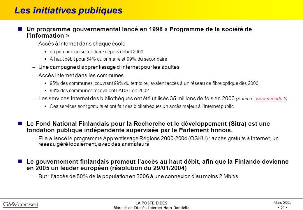 LA POSTE DIDES Marché de l'Accès Internet Hors Domicile Mars 2005 - 54 - Les initiatives publiques Un programme gouvernemental lancé en 1998 « Program