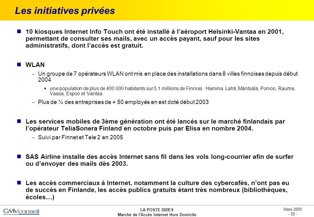 LA POSTE DIDES Marché de l'Accès Internet Hors Domicile Mars 2005 - 55 - Les initiatives privées 10 kiosques Internet Info Touch ont été installé à la