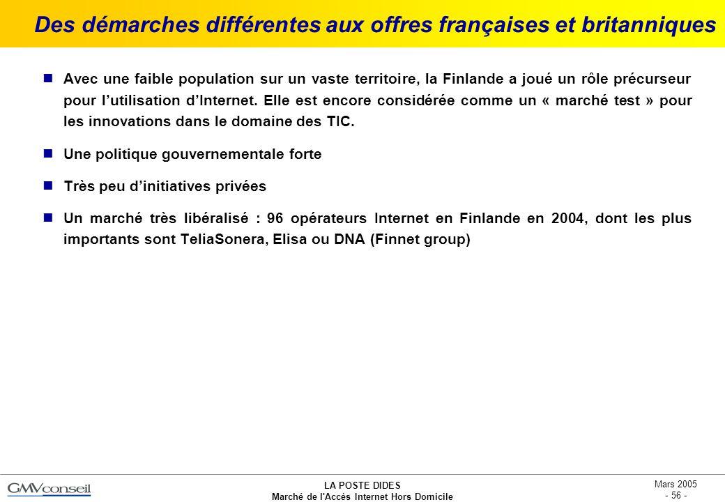 LA POSTE DIDES Marché de l'Accès Internet Hors Domicile Mars 2005 - 56 - Des démarches différentes aux offres françaises et britanniques Avec une faib