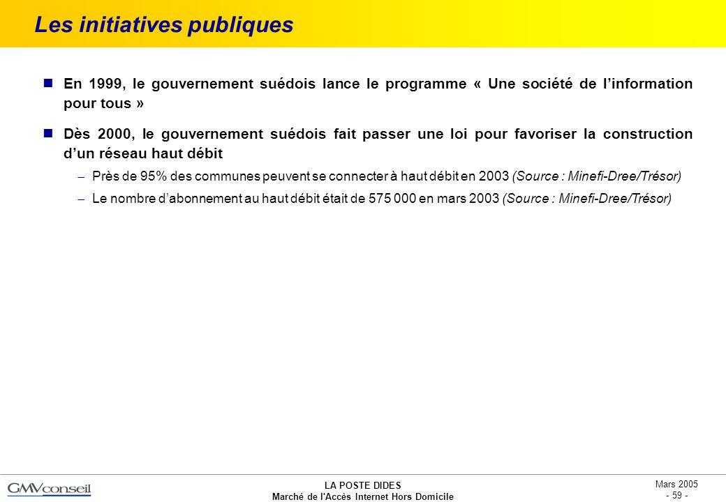 LA POSTE DIDES Marché de l'Accès Internet Hors Domicile Mars 2005 - 59 - Les initiatives publiques En 1999, le gouvernement suédois lance le programme