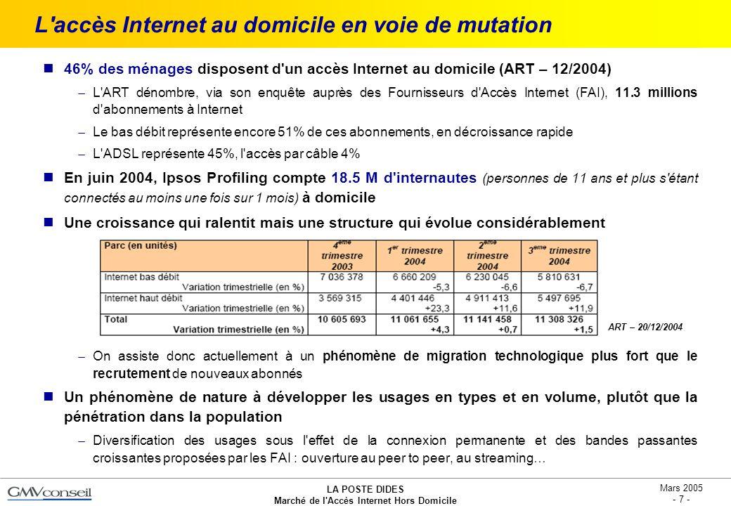 LA POSTE DIDES Marché de l'Accès Internet Hors Domicile Mars 2005 - 7 - L'accès Internet au domicile en voie de mutation 46% des ménages disposent d'u