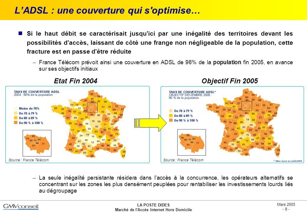 LA POSTE DIDES Marché de l'Accès Internet Hors Domicile Mars 2005 - 8 - LADSL : une couverture qui s'optimise… Si le haut débit se caractérisait jusqu