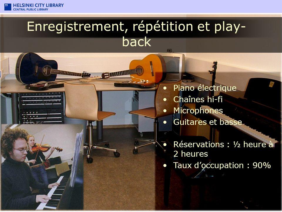 Piano électrique Chaînes hi-fi Microphones Guitares et basse Réservations : ½ heure à 2 heures Taux doccupation : 90% Enregistrement, répétition et pl