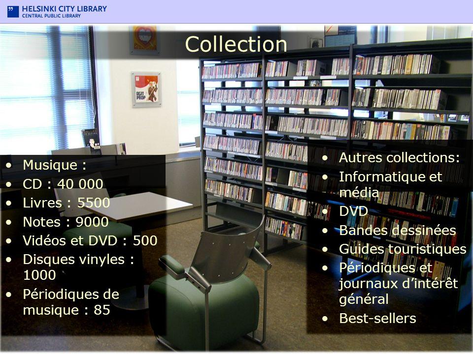 Collection Musique : CD : 40 000 Livres : 5500 Notes : 9000 Vidéos et DVD : 500 Disques vinyles : 1000 Périodiques de musique : 85 Autres collections: