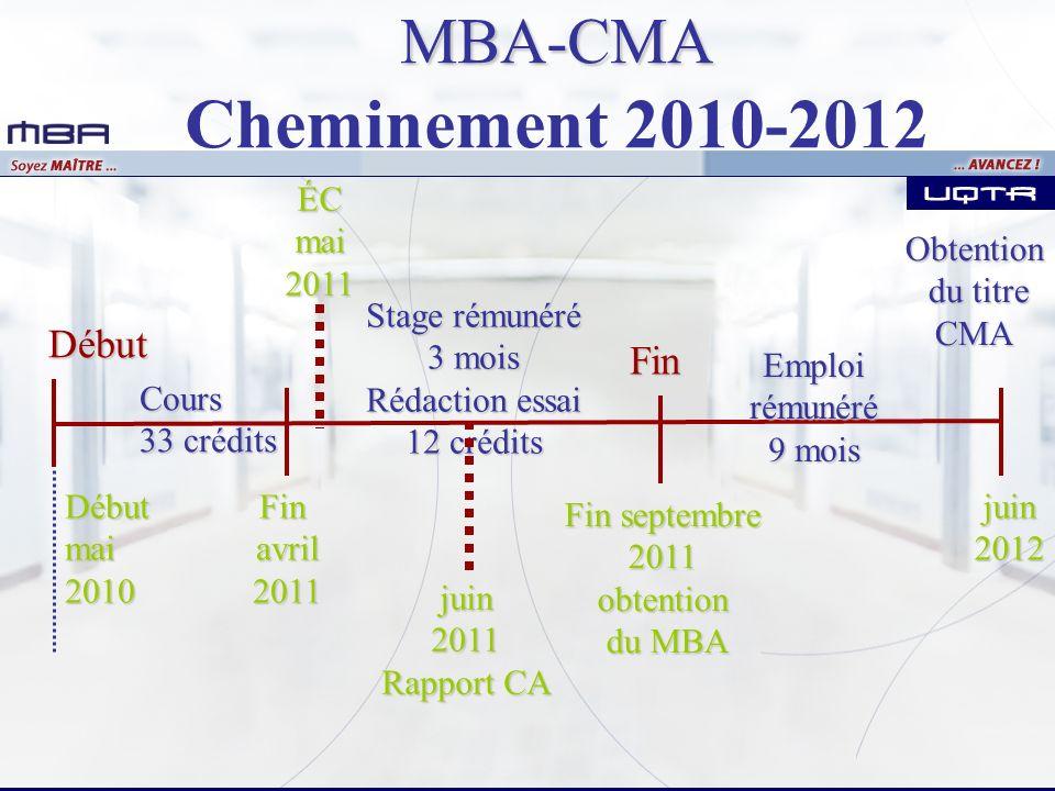 Début Débutmai2010 Cours 33 crédits Fin Fin septembre 2011obtention du MBA du MBA Stage rémunéré 3 mois Rédaction essai 12 crédits MBA-CMA Cheminement 2010-2012Obtention du titre du titreCMA juin juin2012Finavril2011 Emploi rémunéré 9 mois juin2011 Rapport CA ÉCmai2011