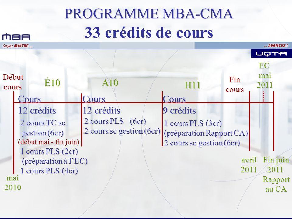 Débutcours É10 Cours 12 crédits 2 cours TC sc. 2 cours TC sc. gestion (6cr) gestion (6cr) (début mai - fin juin) 1 cours PLS (2cr) 1 cours PLS (2cr) (