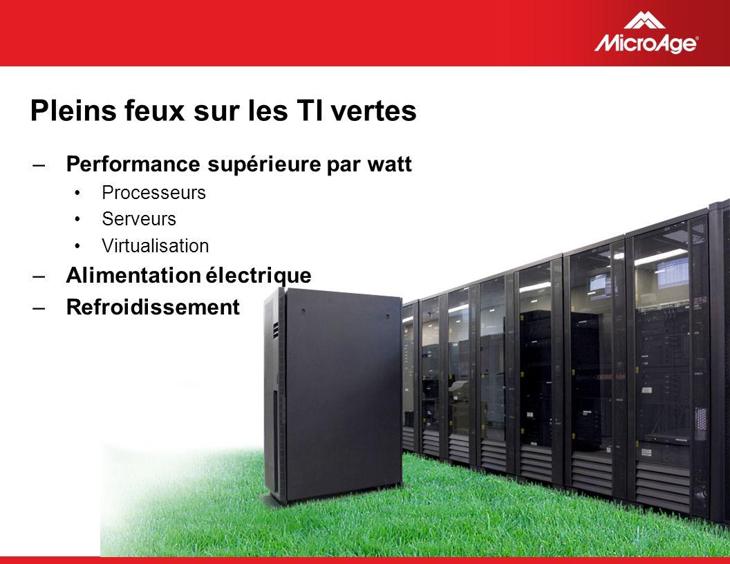 © 2006 MicroAge Pleins feux sur les TI vertes –Performance supérieure par watt Processeurs Serveurs Virtualisation –Alimentation électrique –Refroidis