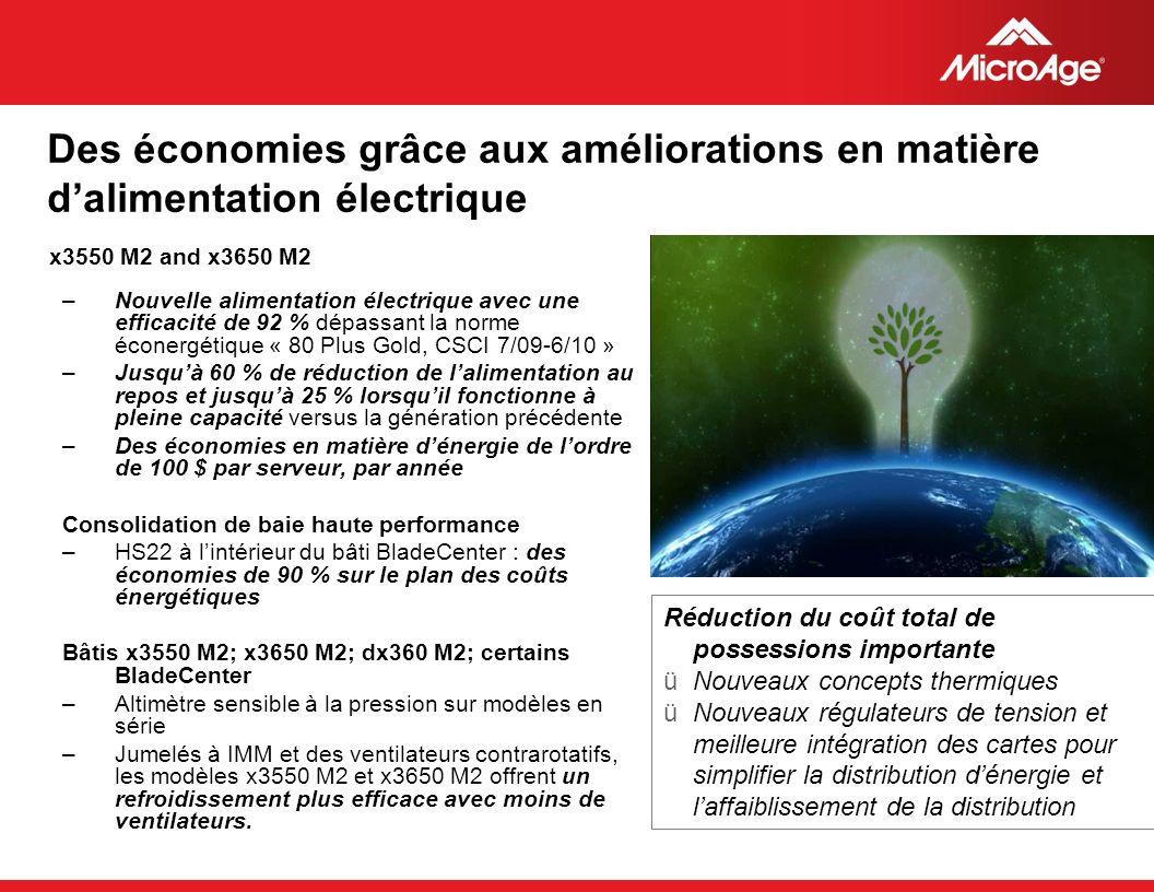 © 2006 MicroAge Des économies grâce aux améliorations en matière dalimentation électrique x3550 M2 and x3650 M2 –Nouvelle alimentation électrique avec