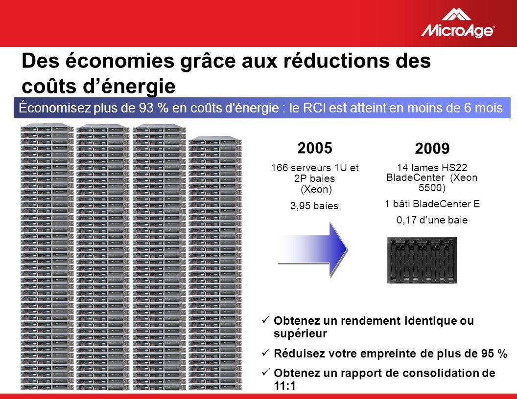 © 2006 MicroAge Obtenez un rendement identique ou supérieur Réduisez votre empreinte de plus de 95 % Obtenez un rapport de consolidation de 11:1 2009
